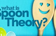 afib spoon theory infographic